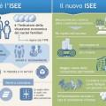 ISEE 2015 calcolo e prestazioni bonus